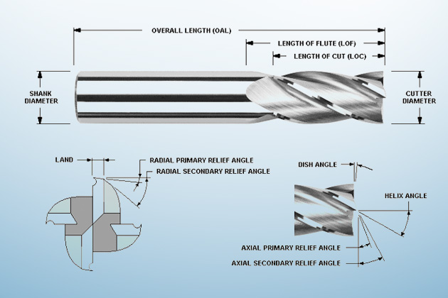 Distributor of carbide end mills